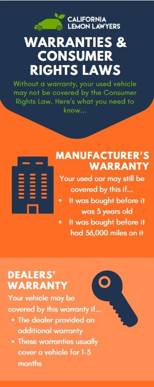 used car warranties and consumer rights laws